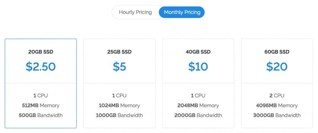 Giá vps tại vultr